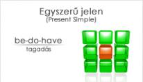 Egyszerű jelen - be-do-have - tagadás